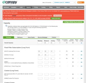 Canopy Capacity